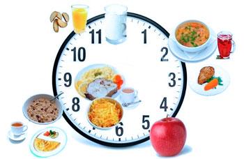 как питаться для похудения живота