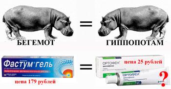 аналоги лекарств в аптеках