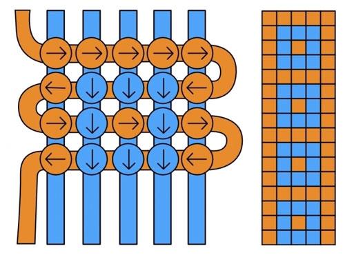 схема плетения фенечки