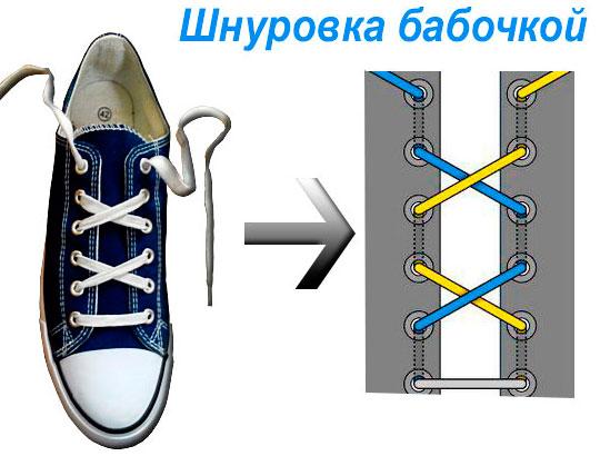 как научиться завязывать шнурки красиво